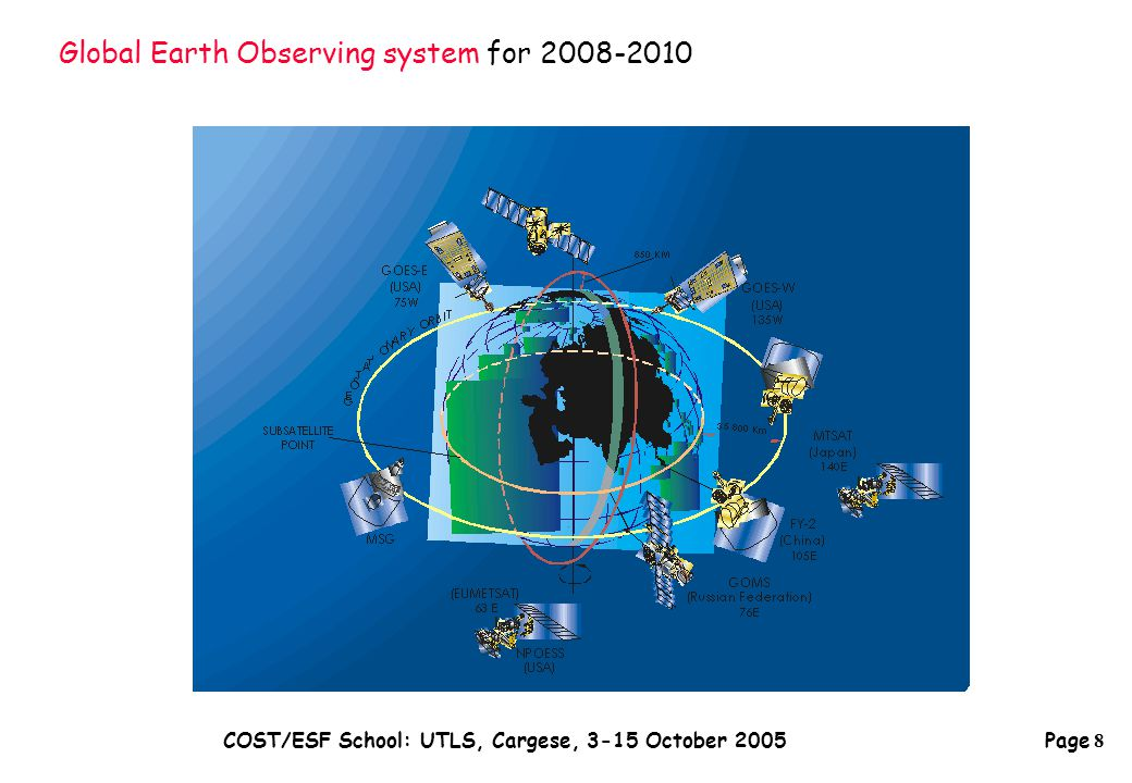Page 8 COST/ESF School: UTLS, Cargese, 3-15 October 2005 Global Earth Observing system for 2008-2010