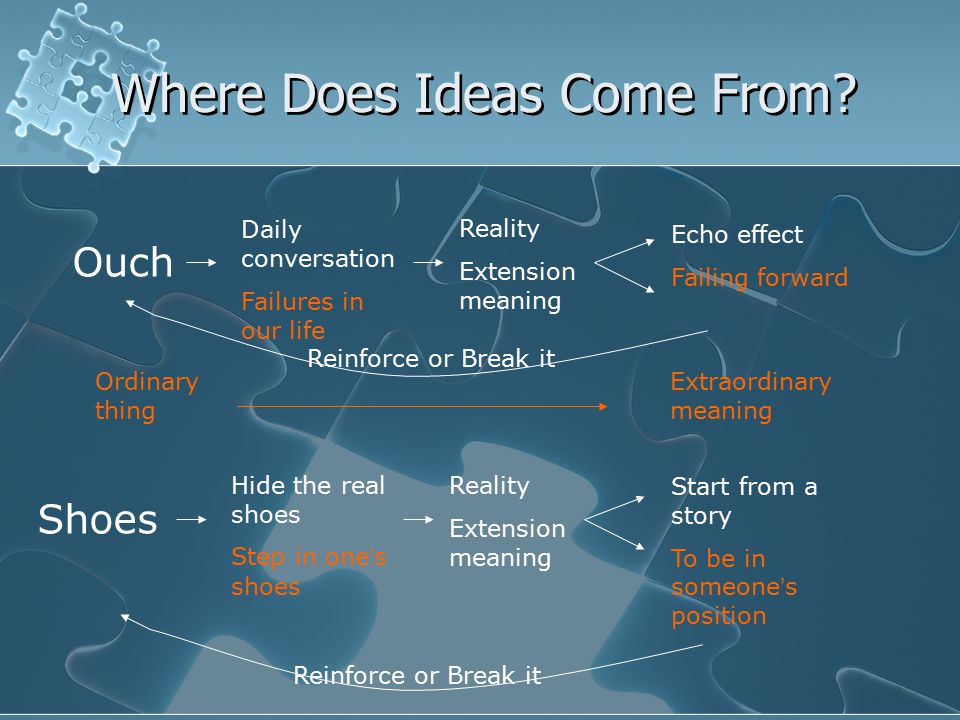 Where Does Ideas Come From.