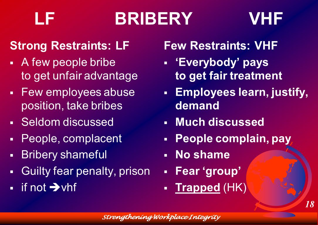 Strengthening Workplace Integrity 18 LF BRIBERY VHF Strong Restraints: LF  A few people bribe to get unfair advantage  Few employees abuse position, take bribes  Seldom discussed  People, complacent  Bribery shameful  Guilty fear penalty, prison  if not  vhf Few Restraints: VHF  'Everybody' pays to get fair treatment  Employees learn, justify, demand  Much discussed  People complain, pay  No shame  Fear 'group'  Trapped (HK)