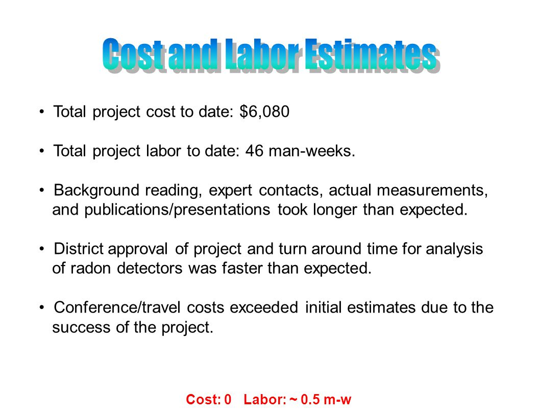 Total project cost to date: $6,080 Total project labor to date: 46 man-weeks.