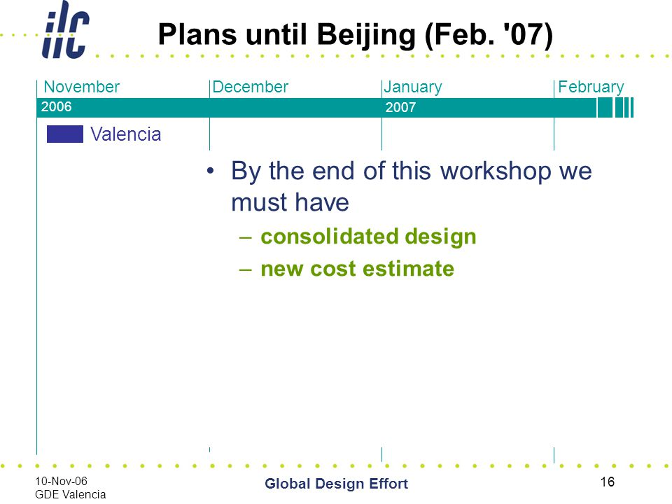 10-Nov-06 GDE Valencia Global Design Effort 16 Plans until Beijing (Feb.