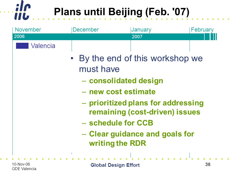10-Nov-06 GDE Valencia Global Design Effort 36 Plans until Beijing (Feb.