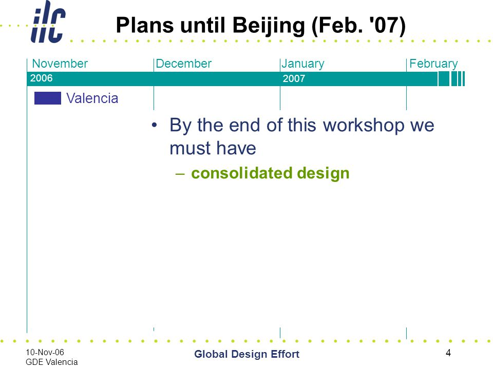 10-Nov-06 GDE Valencia Global Design Effort 4 Plans until Beijing (Feb.
