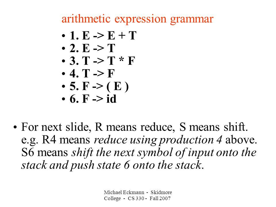 arithmetic expression grammar Michael Eckmann - Skidmore College - CS 330 - Fall 2007 1.