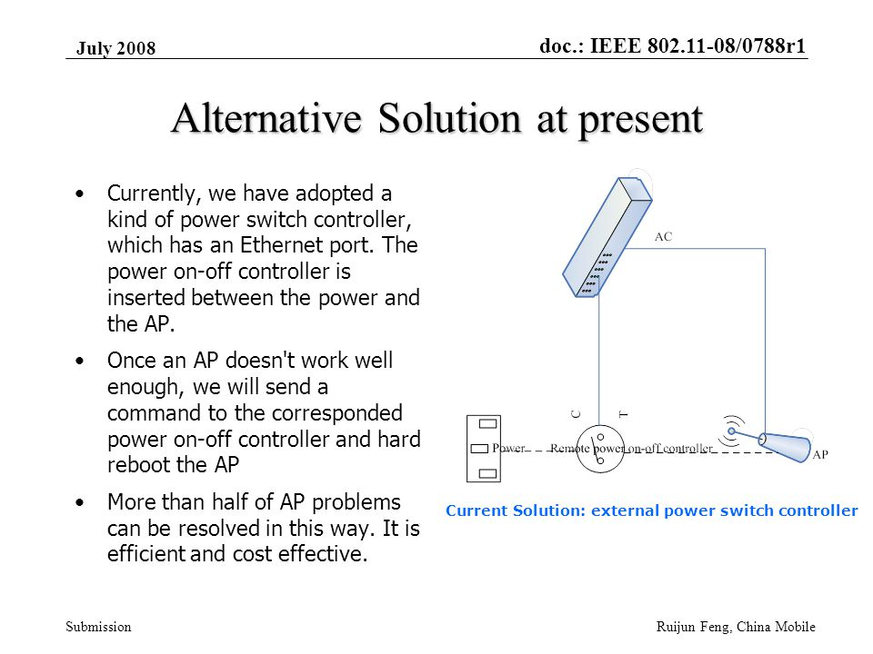 doc.: IEEE 802.11-08/0788r1 Submission July 2008 Ruijun Feng, China Mobile Alternative Solution at present Currently, we have adopted a kind of power switch controller, which has an Ethernet port.