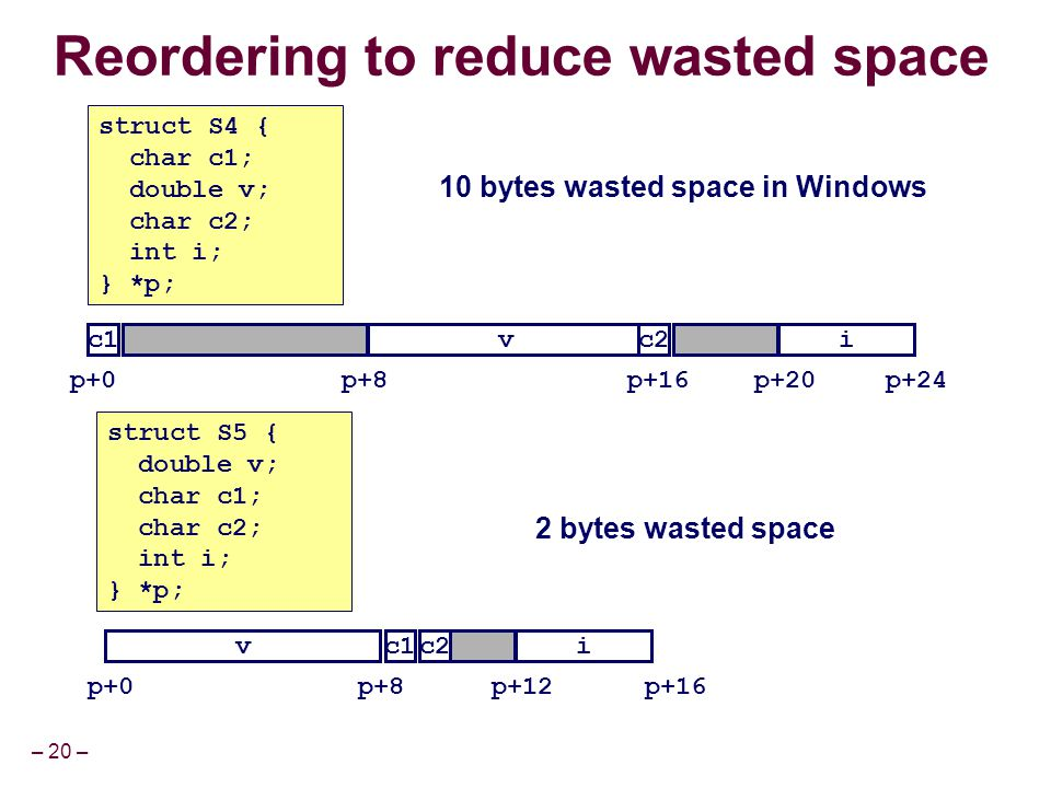 – 20 – Reordering to reduce wasted space struct S4 { char c1; double v; char c2; int i; } *p; struct S5 { double v; char c1; char c2; int i; } *p; c1i