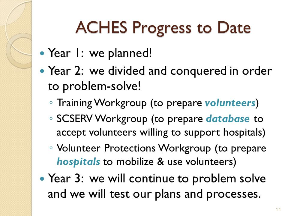 ACHES Progress to Date Year 1: we planned.
