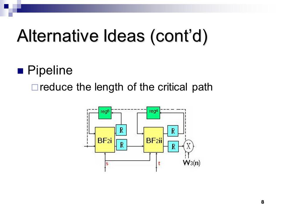 9 Tune the Internal Bit Numbers 64-point R2 2 SDF (radix-2 2 single-path delay feedback) +1+2+3+4+5 +6 +1 +6