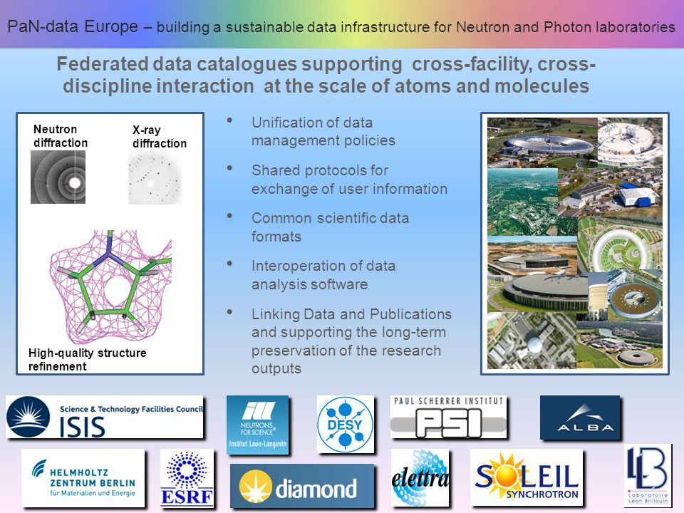 Federated data catalogues supporting cross-facility, cross- discipline interaction at the scale of atoms and molecules Neutron diffraction X-ray diffr