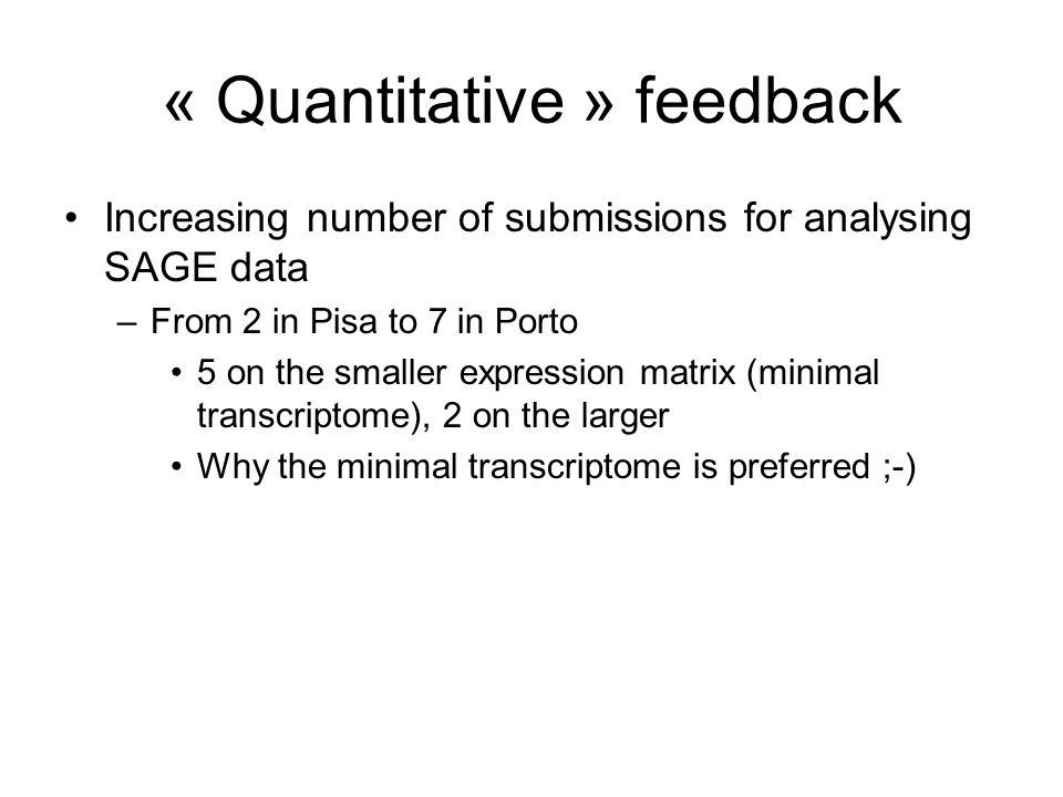 Topics (1) Association rules (1) –Gasmi et al.