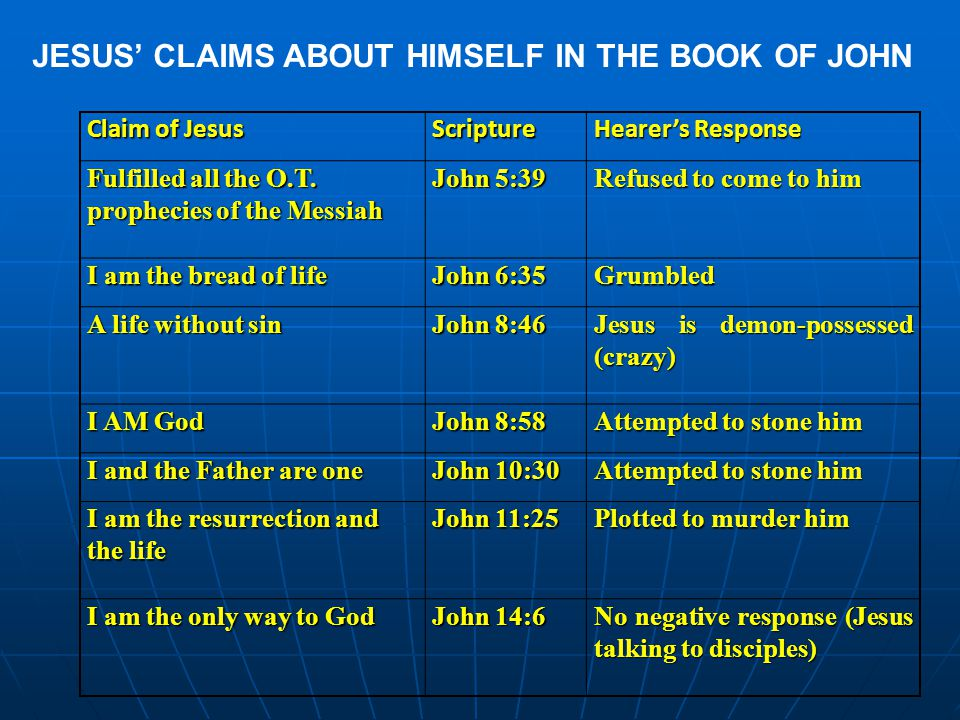 Claim of Jesus Scripture Hearer's Response Fulfilled all the O.T.
