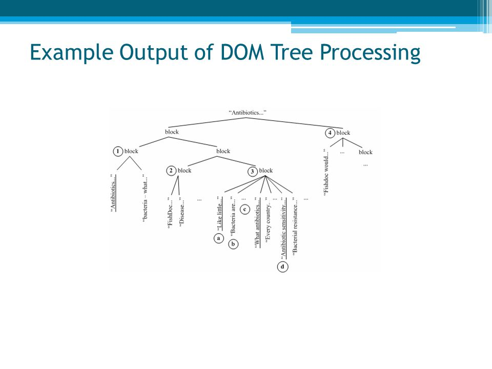 Example Output of DOM Tree Processing