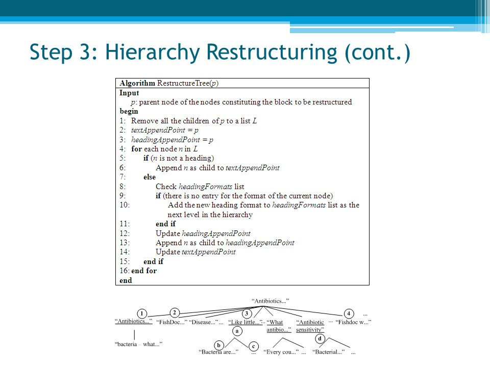 Step 3: Hierarchy Restructuring (cont.)
