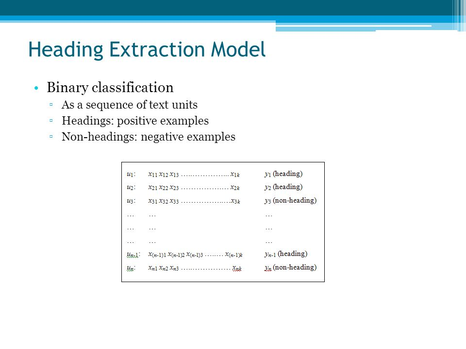 Heading Extraction Model Binary classification ▫As a sequence of text units ▫Headings: positive examples ▫Non-headings: negative examples