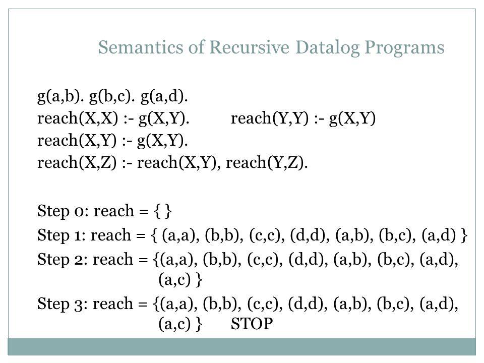 Semantics of Recursive Datalog Programs g(a,b).g(b,c).