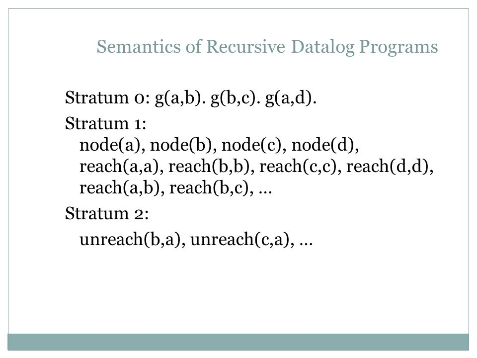 Semantics of Recursive Datalog Programs Stratum 0: g(a,b).