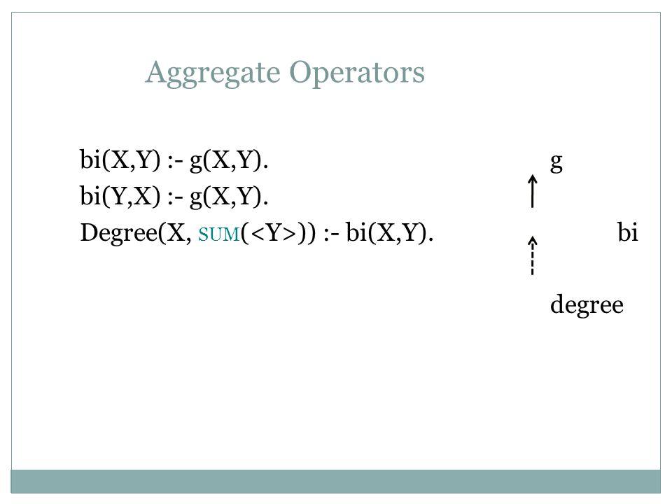Aggregate Operators bi(X,Y) :- g(X,Y).g bi(Y,X) :- g(X,Y). Degree(X, SUM ( )) :- bi(X,Y).bi degree