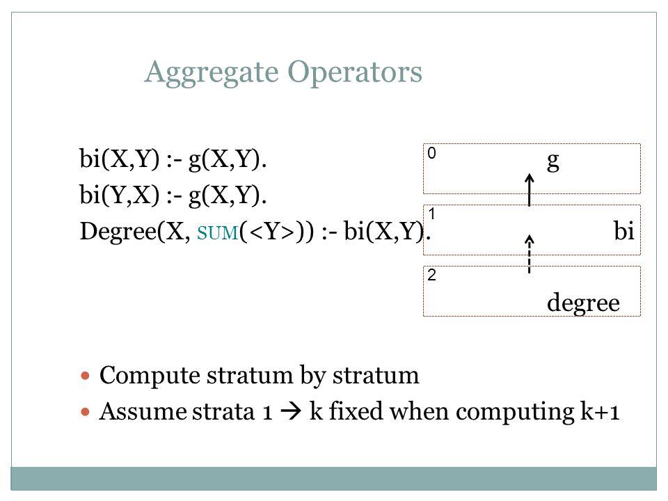 Aggregate Operators bi(X,Y) :- g(X,Y).g bi(Y,X) :- g(X,Y).