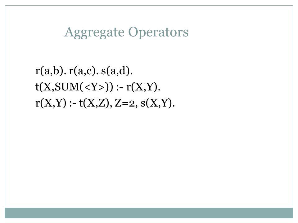 Aggregate Operators r(a,b). r(a,c). s(a,d). t(X,SUM( )) :- r(X,Y). r(X,Y) :- t(X,Z), Z=2, s(X,Y).
