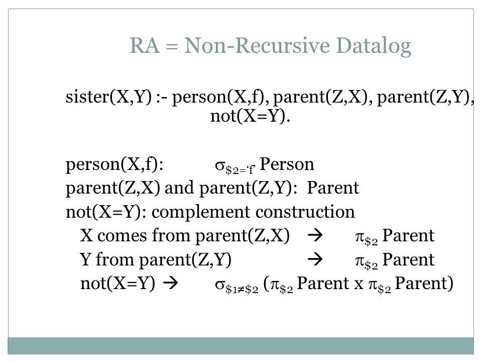 RA = Non-Recursive Datalog sister(X,Y) :- person(X,f), parent(Z,X), parent(Z,Y), not(X=Y).