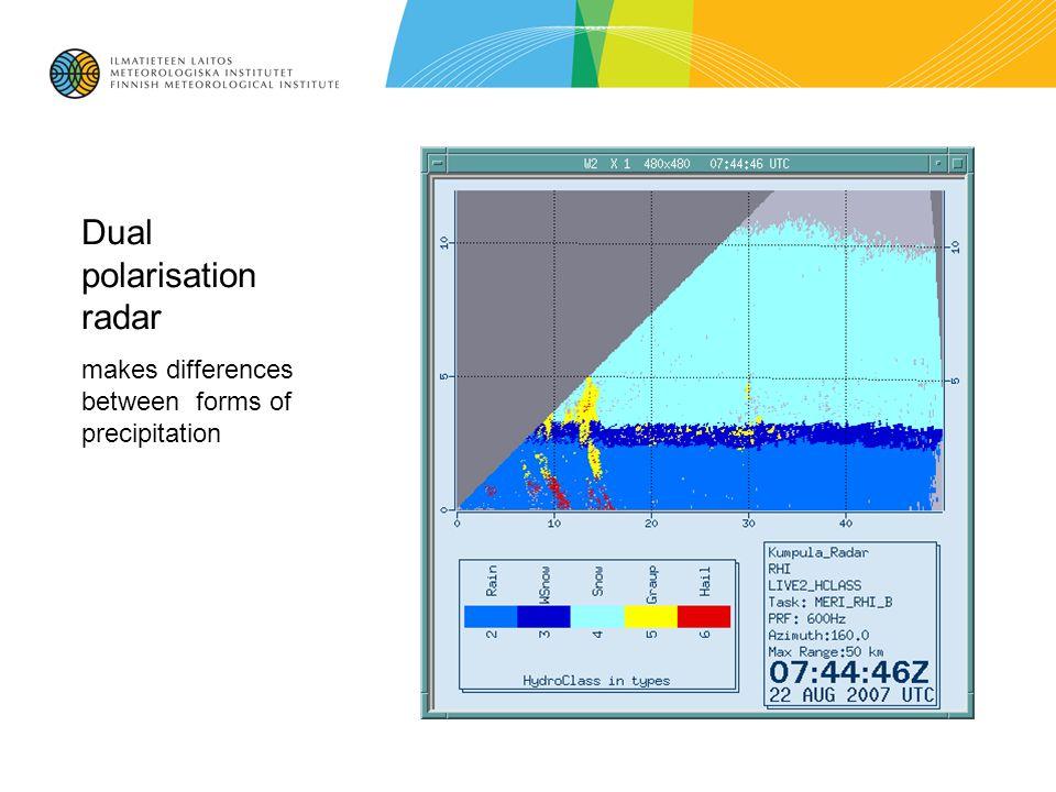 Dual polarisation radar makes differences between forms of precipitation