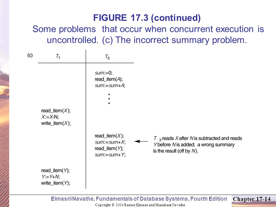Copyright © 2004 Ramez Elmasri and Shamkant Navathe Elmasri/Navathe, Fundamentals of Database Systems, Fourth Edition Chapter 17-14 FIGURE 17.3 (continued) Some problems that occur when concurrent execution is uncontrolled.