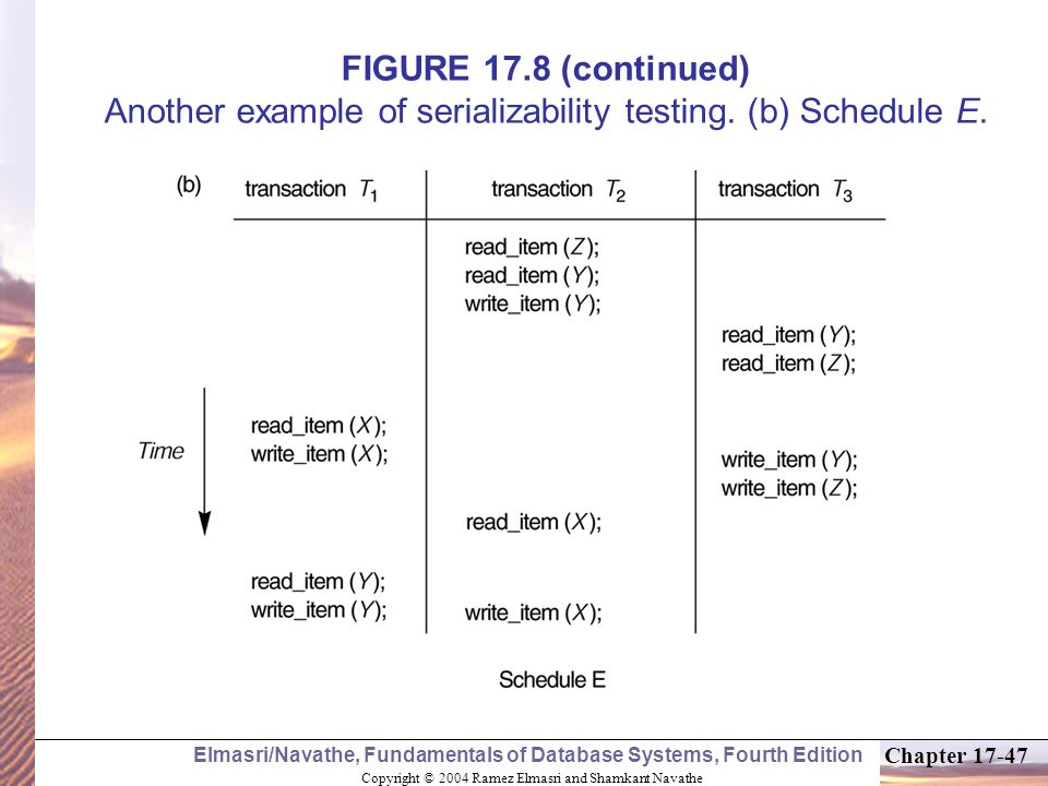 Copyright © 2004 Ramez Elmasri and Shamkant Navathe Elmasri/Navathe, Fundamentals of Database Systems, Fourth Edition Chapter 17-47 FIGURE 17.8 (continued) Another example of serializability testing.