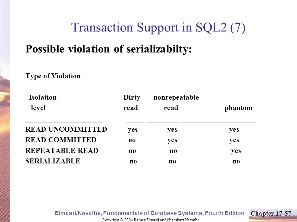 Copyright © 2004 Ramez Elmasri and Shamkant Navathe Elmasri/Navathe, Fundamentals of Database Systems, Fourth Edition Chapter 17-57 Transaction Support in SQL2 (7) Possible violation of serializabilty: Type of Violation ___________________________________ Isolation Dirty nonrepeatable level read read phantom _____________________ _____ _________ ____________________ READ UNCOMMITTED yes yes yes READ COMMITTED no yes yes REPEATABLE READ no no yes SERIALIZABLE no no no