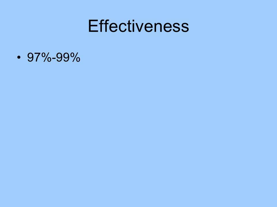 Effectiveness 97%-99%