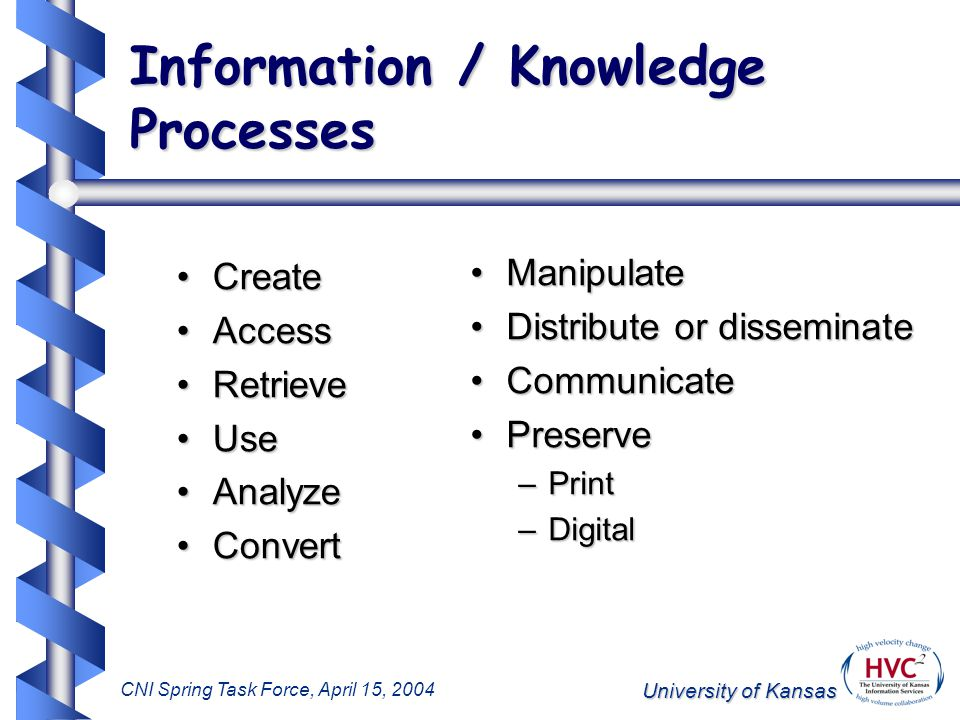 University of Kansas CNI Spring Task Force, April 15, 2004 Information / Knowledge Processes CreateCreate AccessAccess RetrieveRetrieve UseUse AnalyzeAnalyze ConvertConvert ManipulateManipulate Distribute or disseminateDistribute or disseminate CommunicateCommunicate PreservePreserve –Print –Digital