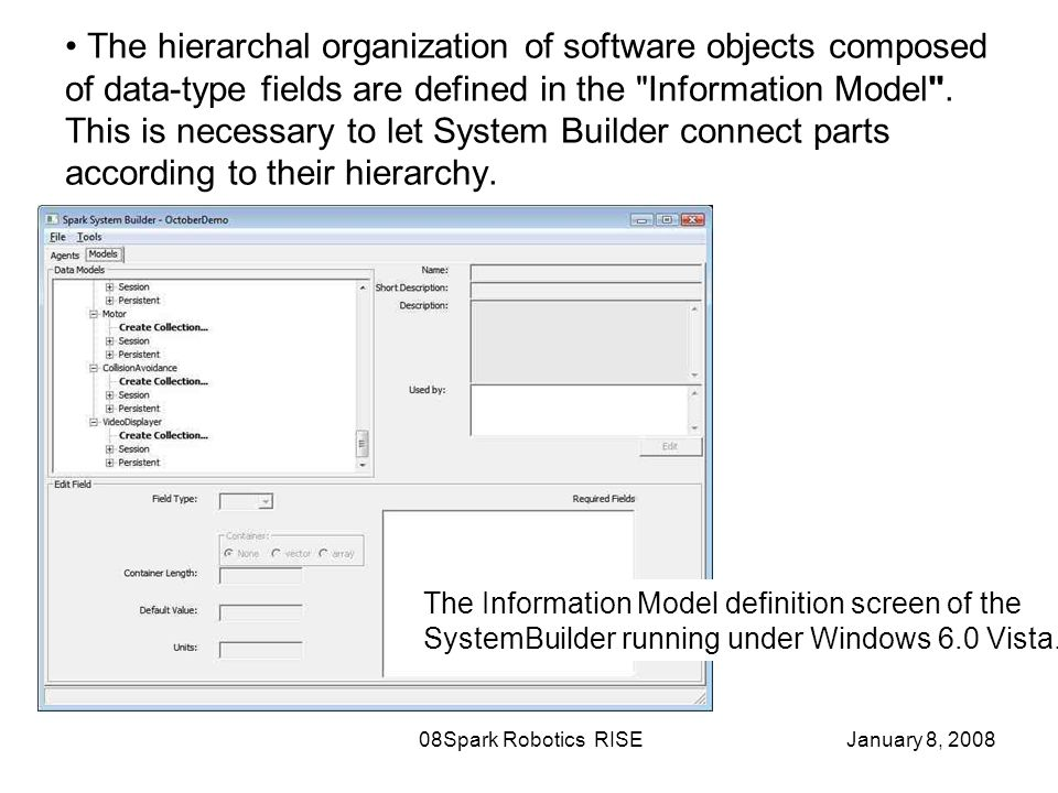 January 8, 2008Spark Robotics RISE08 The hierarchal organization of software objects composed of data-type fields are defined in the Information Model .