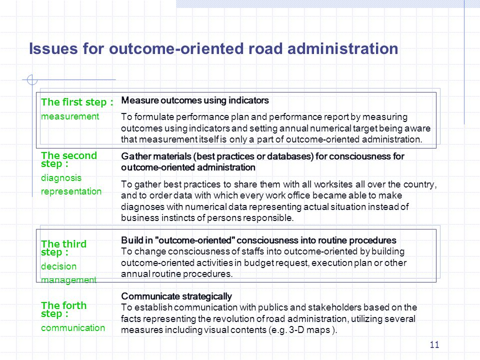 11 Issues for outcome-oriented road administration Measure outcomes using indicators To formulate performance plan and performance report by measuring outcomes using indicators and setting annual numerical target being aware that measurement itself is only a part of outcome-oriented administration.