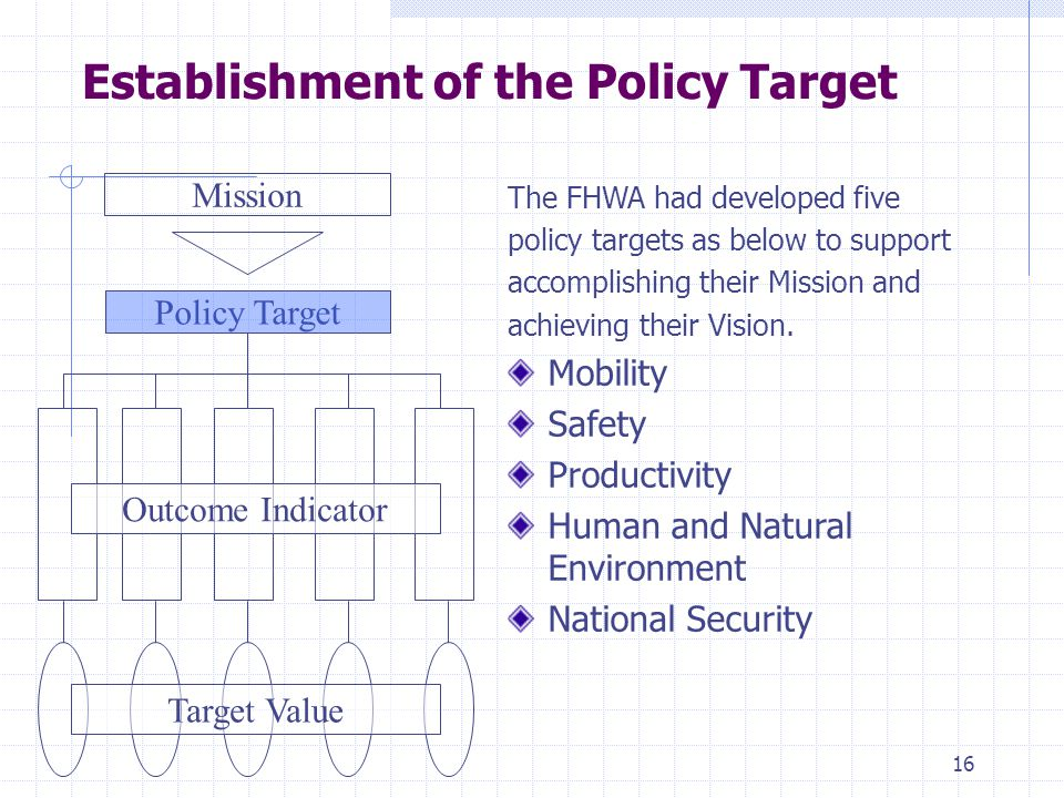 16 Establishment of the Policy Target Mission Policy Target Outcome Indicator Target Value The FHWA had developed five policy targets as below to support accomplishing their Mission and achieving their Vision.