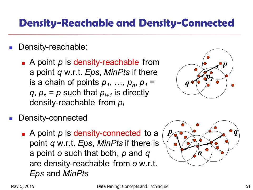 May 5, 2015Data Mining: Concepts and Techniques51 Density-Reachable and Density-Connected Density-reachable: A point p is density-reachable from a point q w.r.t.