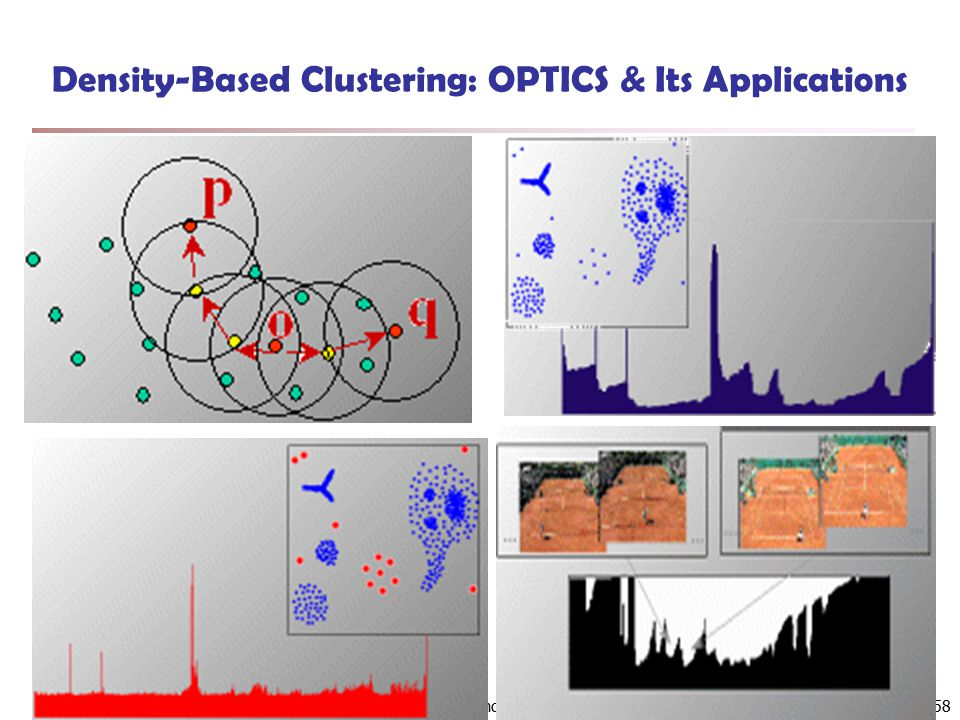 May 5, 2015Data Mining: Concepts and Techniques58 Density-Based Clustering: OPTICS & Its Applications
