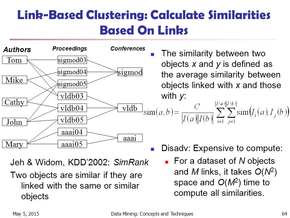 May 5, 2015Data Mining: Concepts and Techniques64 Link-Based Clustering: Calculate Similarities Based On Links Jeh & Widom, KDD'2002: SimRank Two objects are similar if they are linked with the same or similar objects The similarity between two objects x and y is defined as the average similarity between objects linked with x and those with y: Disadv: Expensive to compute: For a dataset of N objects and M links, it takes O(N 2 ) space and O(M 2 ) time to compute all similarities.