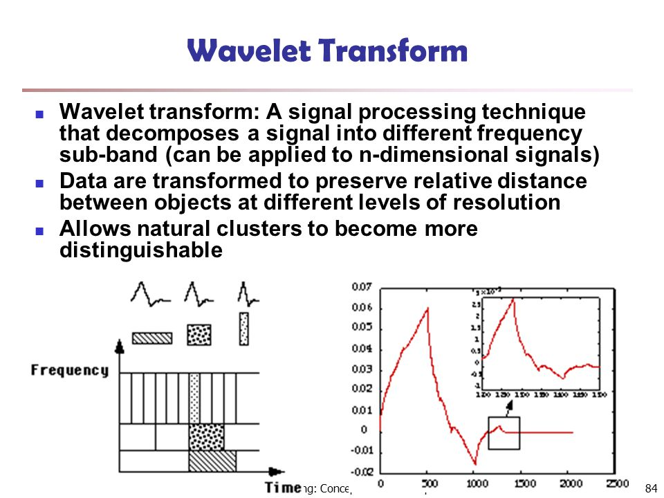 May 5, 2015Data Mining: Concepts and Techniques84 Wavelet Transform Wavelet transform: A signal processing technique that decomposes a signal into different frequency sub-band (can be applied to n-dimensional signals) Data are transformed to preserve relative distance between objects at different levels of resolution Allows natural clusters to become more distinguishable