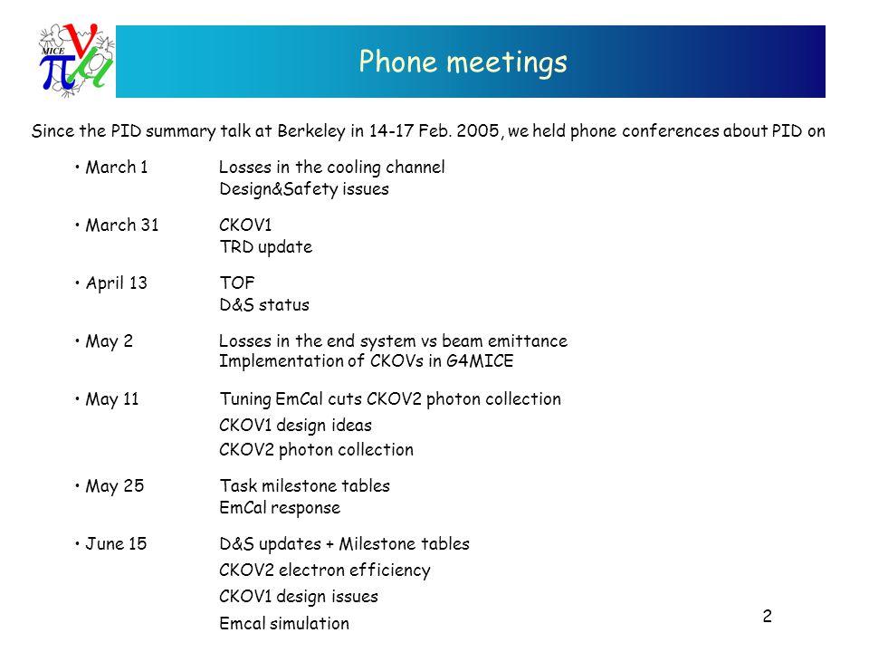 CKOV1 efficiency P  =240 MeV/c Light collection efficiency or particle detection efficiency ? 12