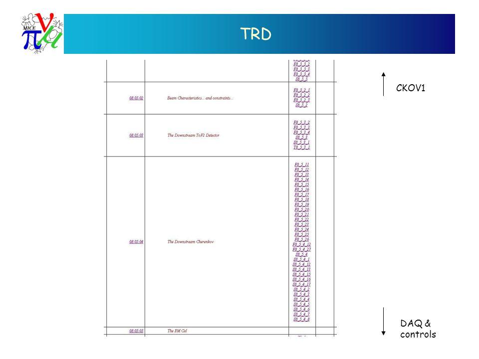TRD CKOV1 DAQ & controls