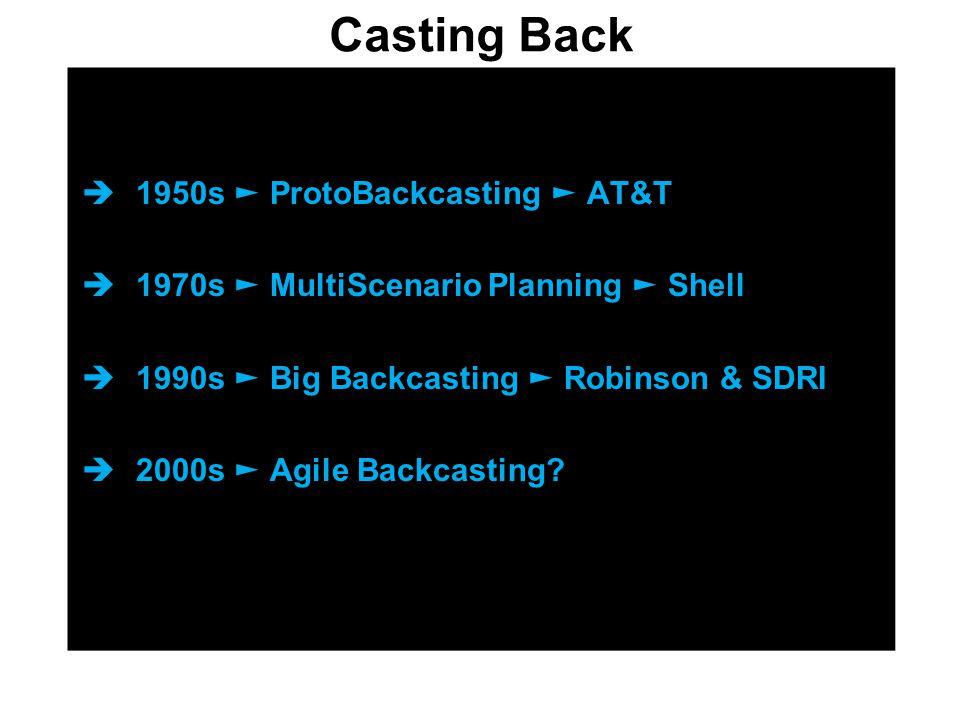  1950s ► ProtoBackcasting ► AT&T  1970s ► MultiScenario Planning ► Shell  1990s ► Big Backcasting ► Robinson & SDRI  2000s ► Agile Backcasting? Ca
