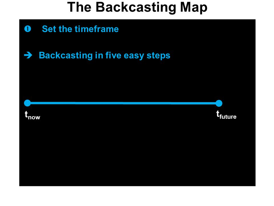 The Backcasting Map  Backcasting in five easy steps  Set the timeframe t now t future