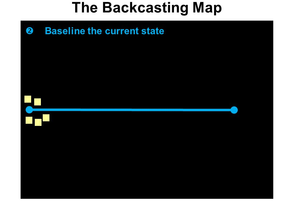The Backcasting Map  Baseline the current state