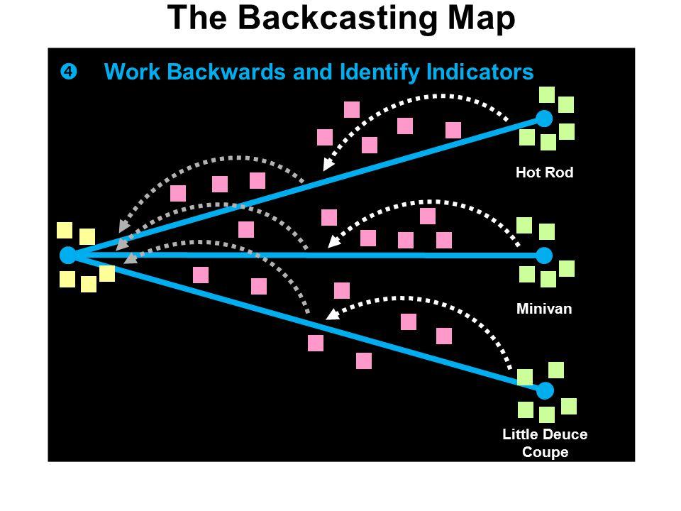 The Backcasting Map  Work Backwards and Identify Indicators Hot Rod Minivan Little Deuce Coupe