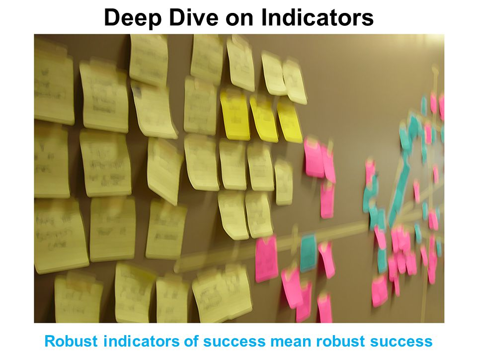 Deep Dive on Indicators Robust indicators of success mean robust success