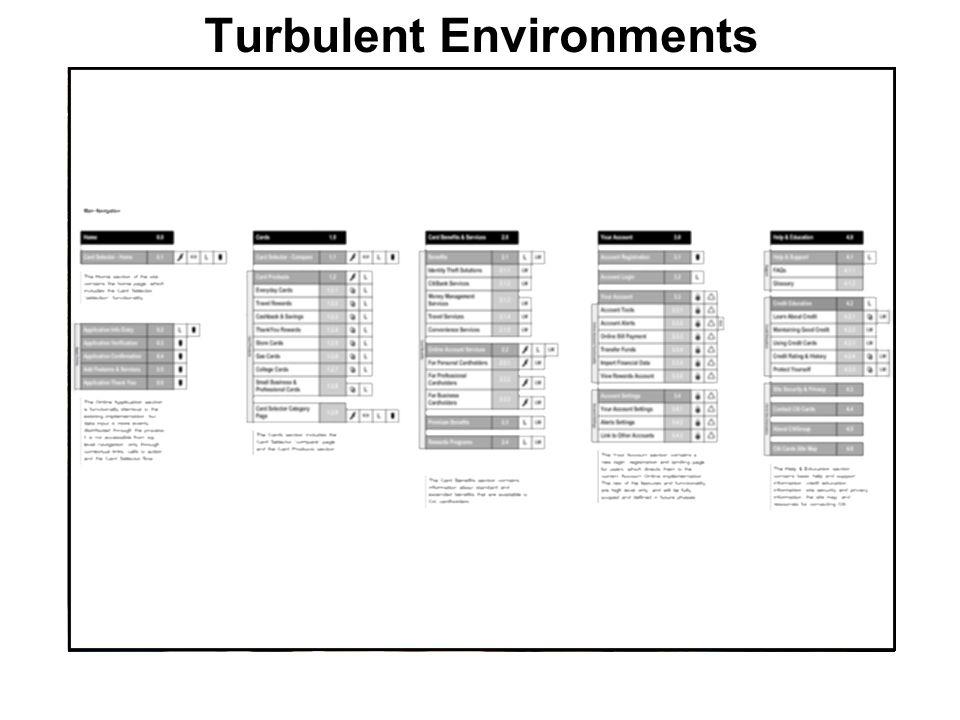 Turbulent Environments
