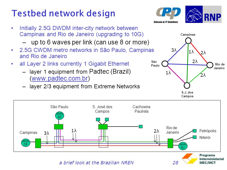 a brief look at the Brazilian NREN Testbed network design Initially 2.5G DWDM inter-city network between Campinas and Rio de Janeiro (upgrading to 10G