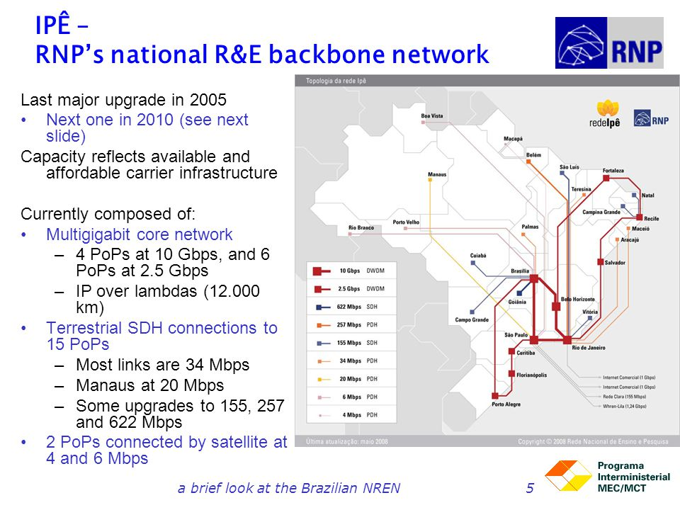 IPÊ – RNP's national R&E backbone network Last major upgrade in 2005 Next one in 2010 (see next slide) Capacity reflects available and affordable carr