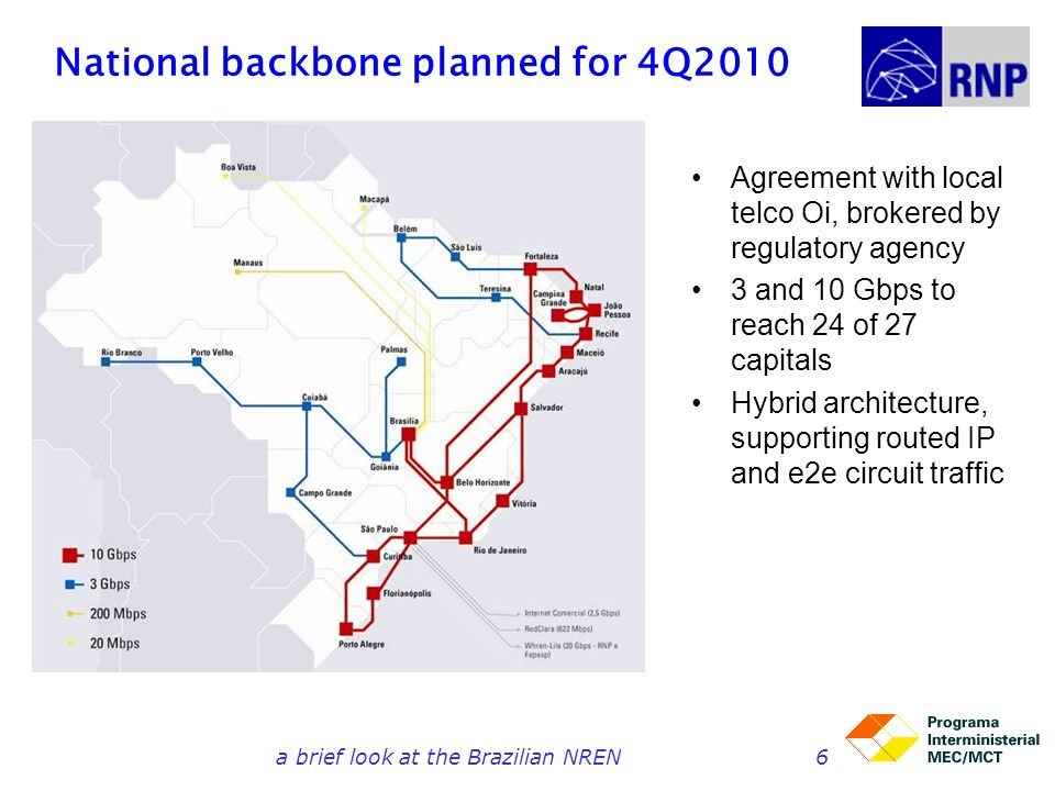 National backbone planned for 4Q2010 Agreement with local telco Oi, brokered by regulatory agency 3 and 10 Gbps to reach 24 of 27 capitals Hybrid arch