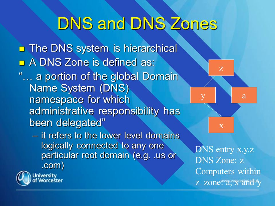 DNS and DNS Zones n The DNS system is hierarchical n A DNS Zone is defined as: … a portion of the global Domain Name System (DNS) namespace for which administrative responsibility has been delegated –it refers to the lower level domains logically connected to any one particular root domain (e.g..us or.com) z ay x DNS entry x.y.z DNS Zone: z Computers within z zone: a, x and y