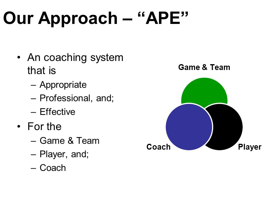 "Our Approach – ""APE"" An coaching system that is –Appropriate –Professional, and; –Effective For the –Game & Team –Player, and; –Coach Game & Team Play"